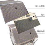 屋根の葺き替えとカバー工法
